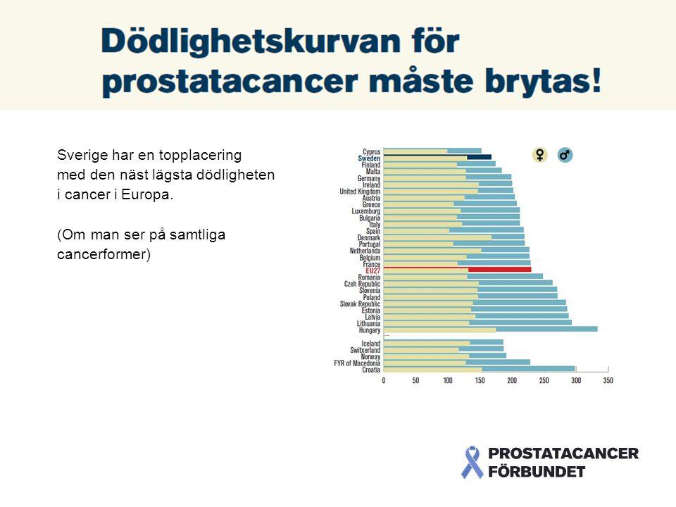 Sverige är bland de bästa på att bota cancer Bild 1 Sverige har en topplacering med den näst lägsta dödligheten i cancer i Europa.