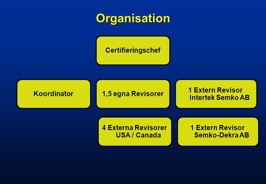 Kunder / Certifikat  Totalt 167 kunder  85 i Sverige  64 i USA & 8 i Canada (revisionerna görs av verksamheten godkända underleverantörer inom Intertek koncernen)  10 st.