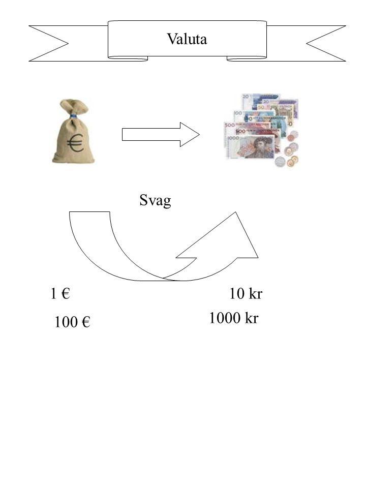 Valuta Svag 1 €10 kr 100 € 1000 kr