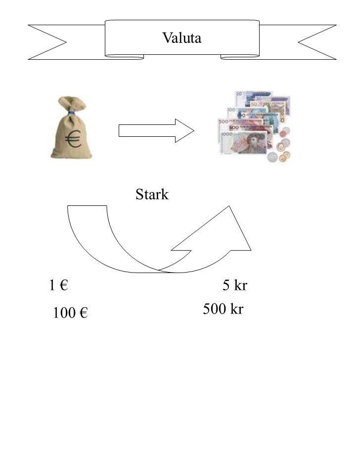 Valuta Stark 1 €5 kr 100 € 500 kr
