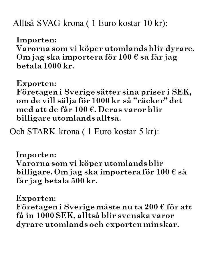 Alltså SVAG krona ( 1 Euro kostar 10 kr): Importen: Varorna som vi köper utomlands blir dyrare.