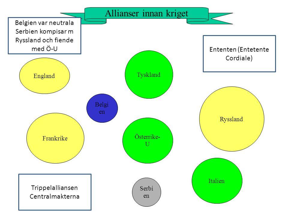 Allianser innan kriget England Frankrike Belgi en Tyskland Österrike- U Ryssland Serbi en Ententen (Entetente Cordiale) Italien Trippelalliansen Centr