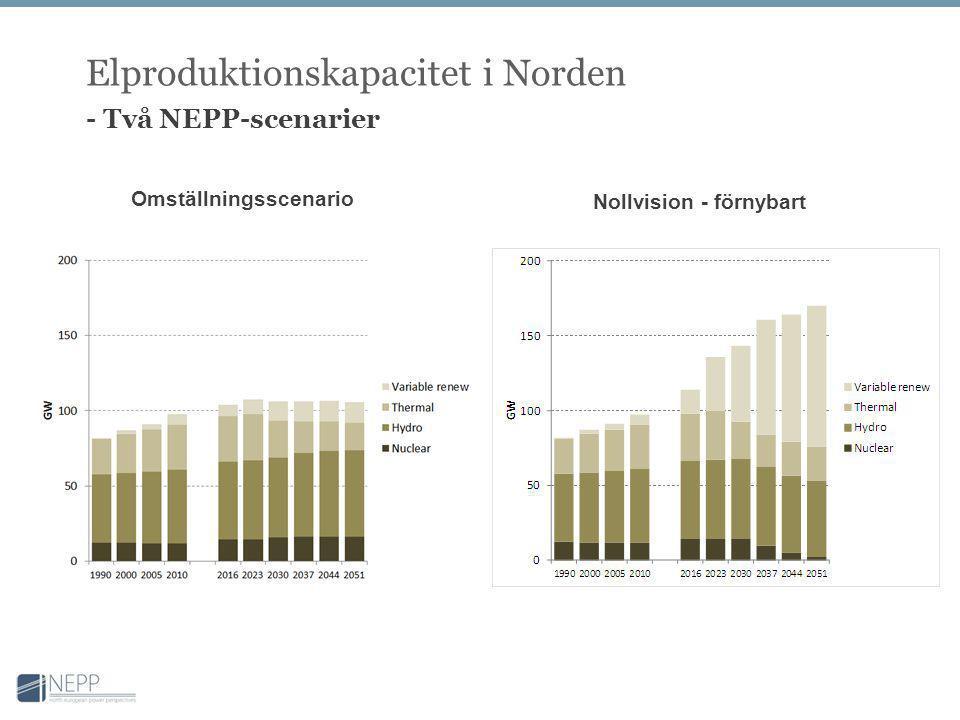 Elproduktionskapacitet i Norden - Två NEPP-scenarier Omställningsscenario Nollvision - förnybart