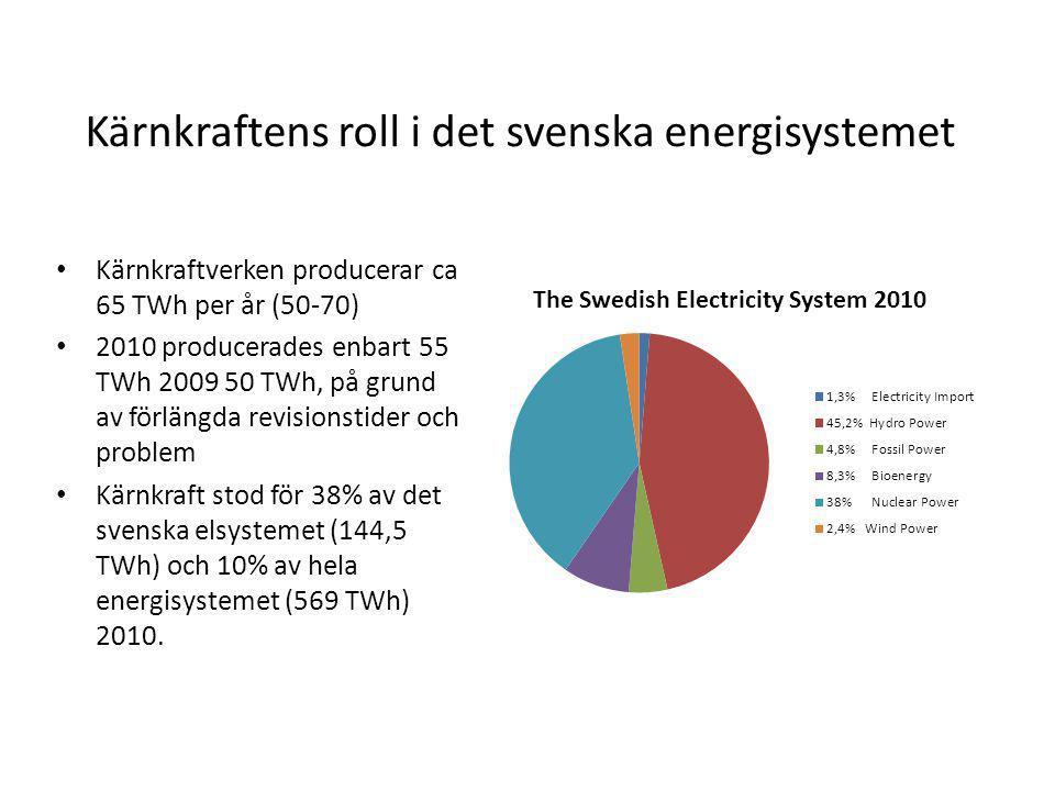 Kärnkraftens roll i det svenska energisystemet Kärnkraftverken producerar ca 65 TWh per år (50-70) 2010 producerades enbart 55 TWh 2009 50 TWh, på gru