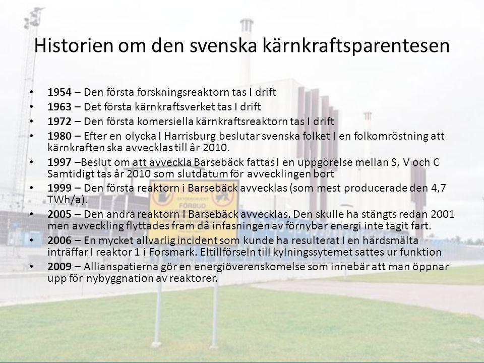 Historien om den svenska kärnkraftsparentesen 1954 – Den första forskningsreaktorn tas I drift 1963 – Det första kärnkraftsverket tas I drift 1972 – D