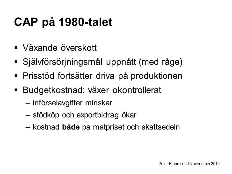 Peter Einarsson 13 november 2010 CAP på 1980-talet  Växande överskott  Självförsörjningsmål uppnått (med råge)  Prisstöd fortsätter driva på produktionen  Budgetkostnad: växer okontrollerat –införselavgifter minskar –stödköp och exportbidrag ökar –kostnad både på matpriset och skattsedeln