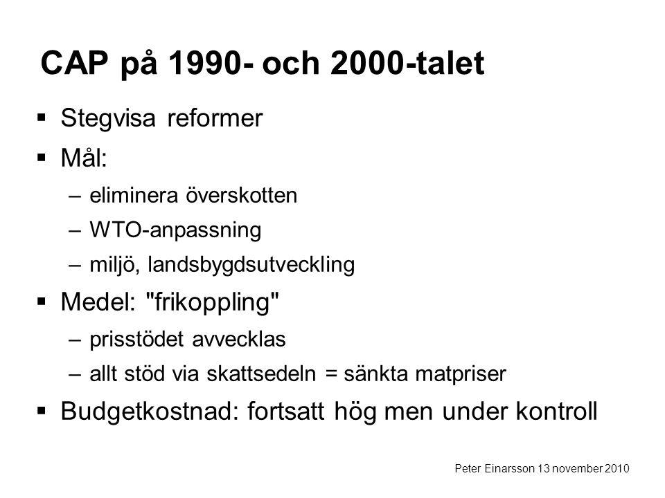 Peter Einarsson 13 november 2010 CAP på 1990- och 2000-talet  Stegvisa reformer  Mål: –eliminera överskotten –WTO-anpassning –miljö, landsbygdsutveckling  Medel: frikoppling –prisstödet avvecklas –allt stöd via skattsedeln = sänkta matpriser  Budgetkostnad: fortsatt hög men under kontroll