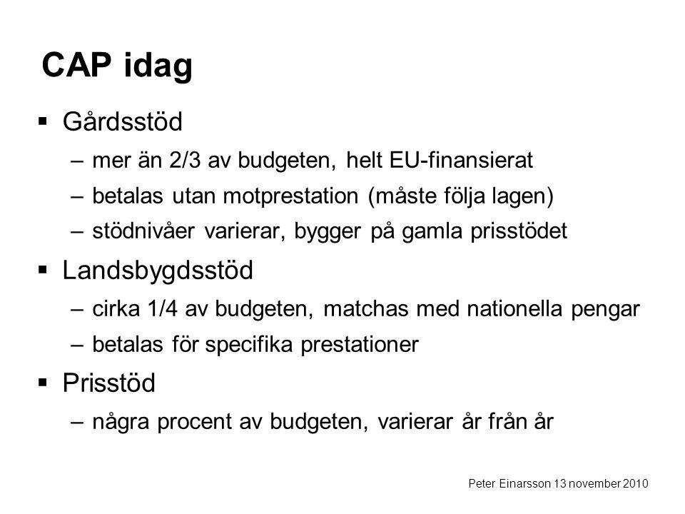Peter Einarsson 13 november 2010 CAP idag  Gårdsstöd –mer än 2/3 av budgeten, helt EU-finansierat –betalas utan motprestation (måste följa lagen) –stödnivåer varierar, bygger på gamla prisstödet  Landsbygdsstöd –cirka 1/4 av budgeten, matchas med nationella pengar –betalas för specifika prestationer  Prisstöd –några procent av budgeten, varierar år från år