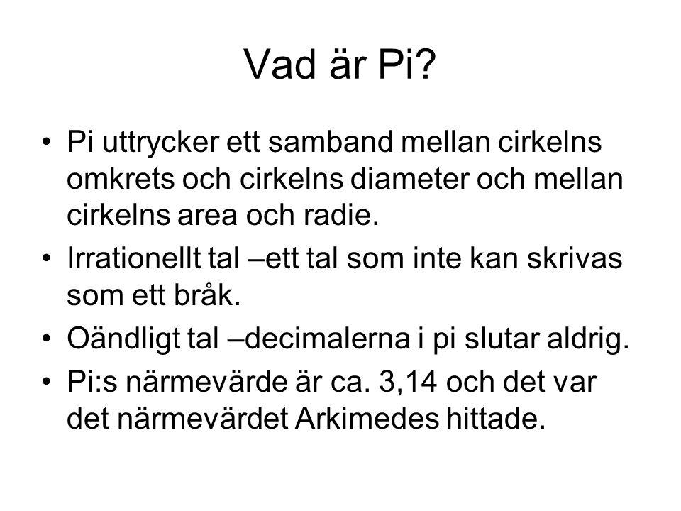 Vad betyder pi? Pi är en förkortning av periferi. Periferi är det som är runt om kring cirkeln.