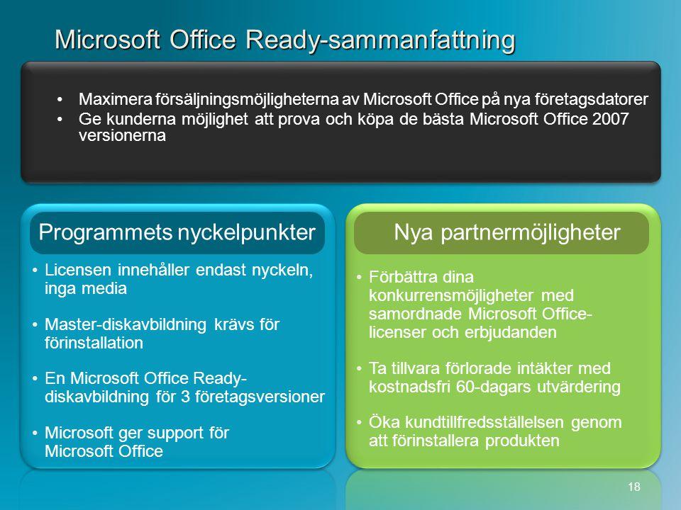 Förbättra dina konkurrensmöjligheter med samordnade Microsoft Office- licenser och erbjudanden Ta tillvara förlorade intäkter med kostnadsfri 60-dagar