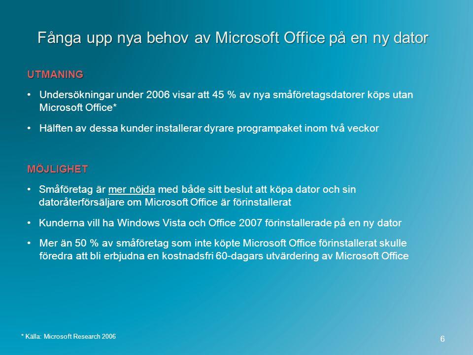 UTMANING Undersökningar under 2006 visar att 45 % av nya småföretagsdatorer köps utan Microsoft Office* Hälften av dessa kunder installerar dyrare pro