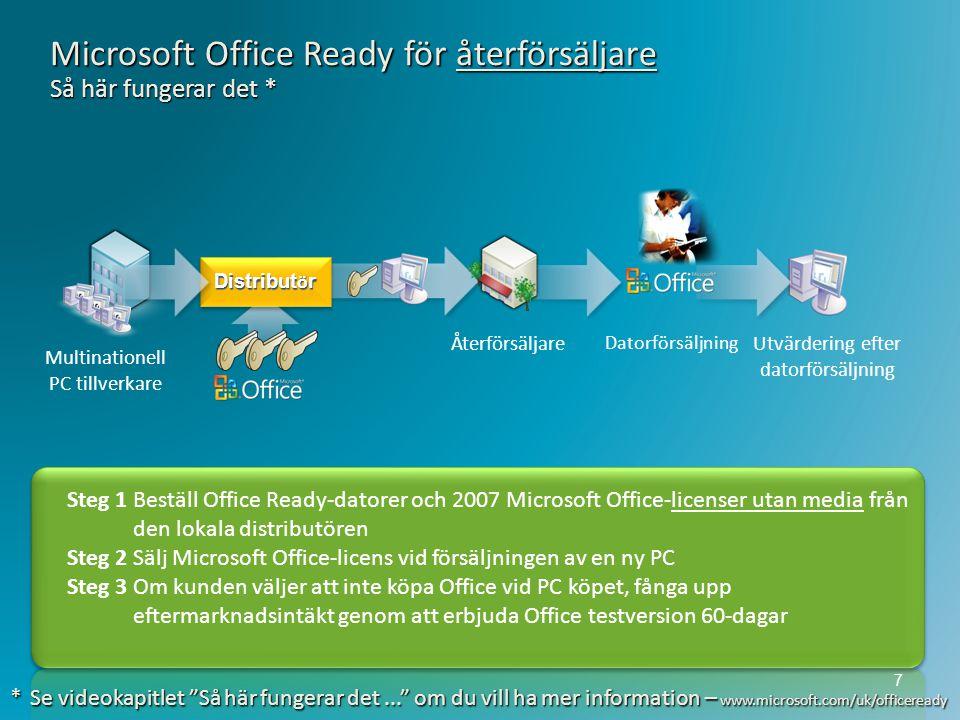 Steg 1 Beställ Office Ready-datorer och 2007 Microsoft Office-licenser utan media från den lokala distributören Steg 2 Sälj Microsoft Office-licens vi