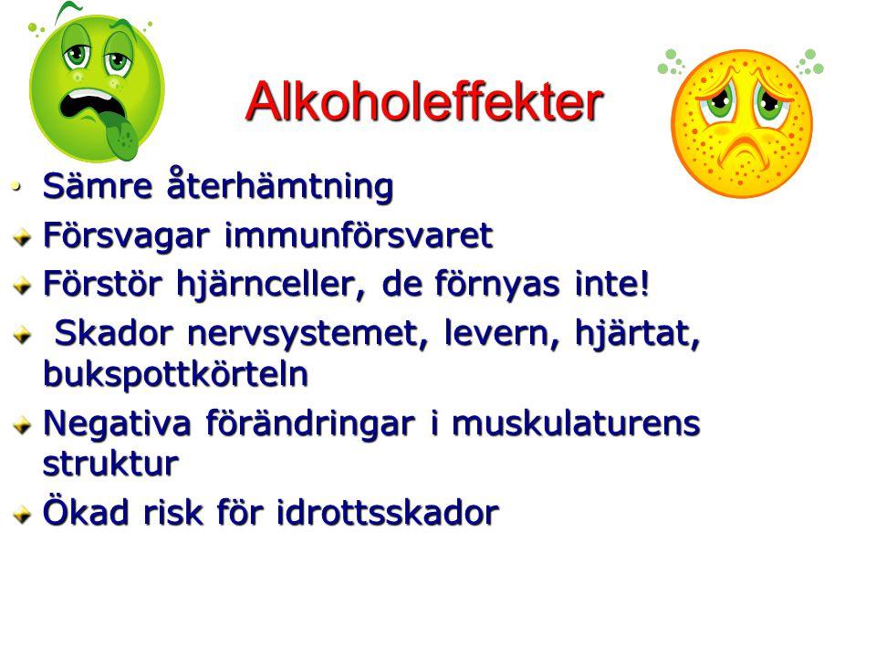 Alkoholeffekter Sämre återhämtning Sämre återhämtning Försvagar immunförsvaret Förstör hjärnceller, de förnyas inte! Skador nervsystemet, levern, hjär