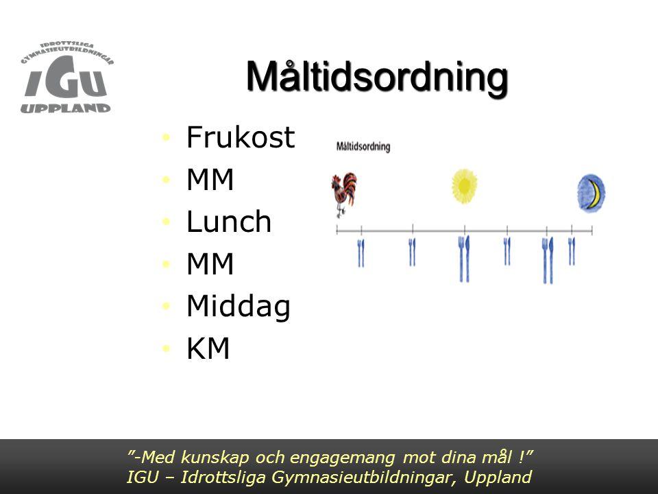 """Måltidsordning Frukost MM Lunch MM Middag KM """"-Med kunskap och engagemang mot dina mål !"""" IGU – Idrottsliga Gymnasieutbildningar, Uppland"""