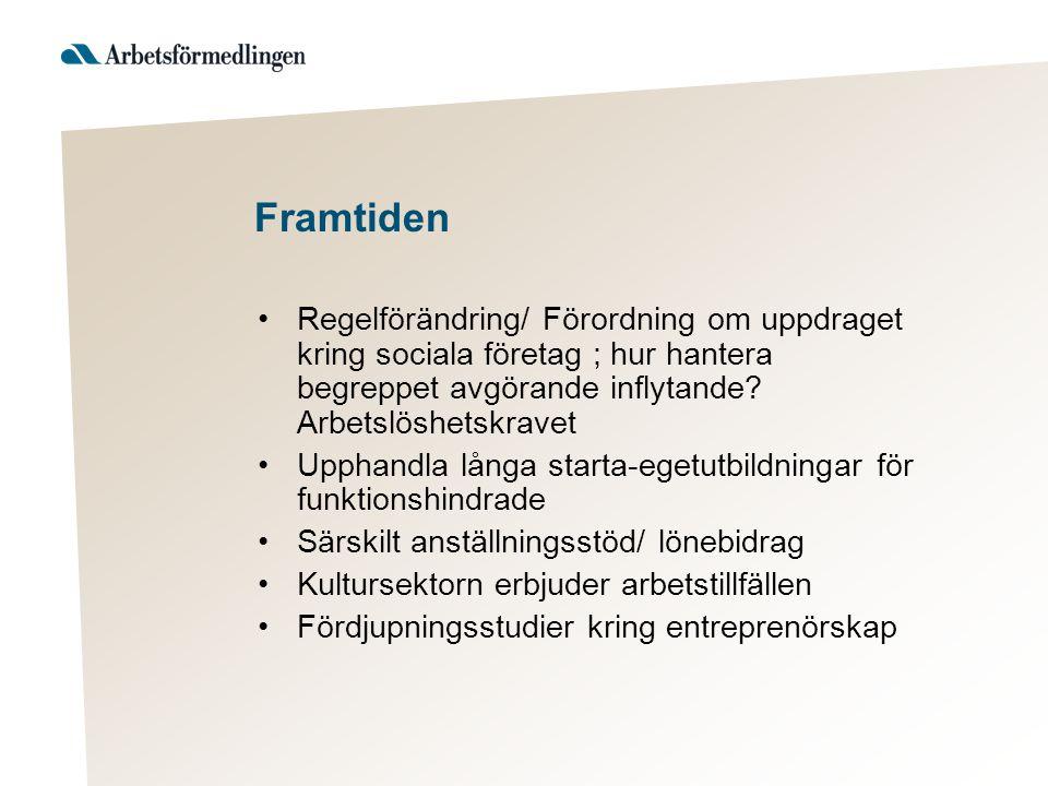 Framtiden Regelförändring/ Förordning om uppdraget kring sociala företag ; hur hantera begreppet avgörande inflytande? Arbetslöshetskravet Upphandla l