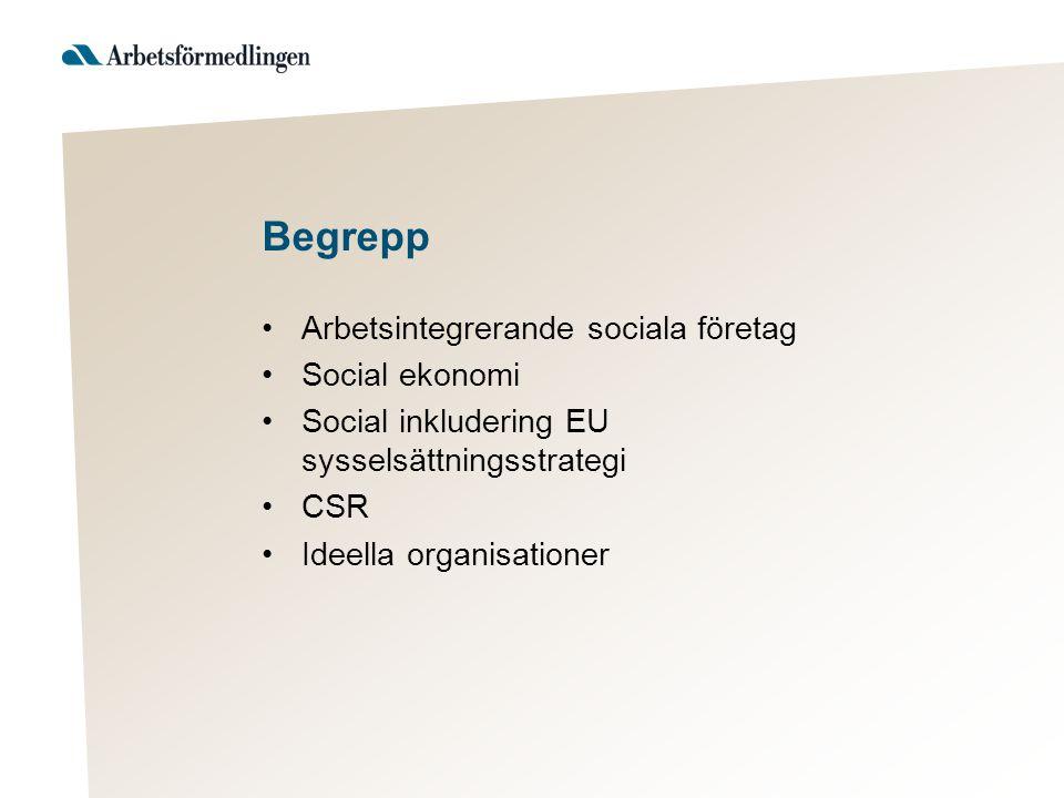 Begrepp Arbetsintegrerande sociala företag Social ekonomi Social inkludering EU sysselsättningsstrategi CSR Ideella organisationer