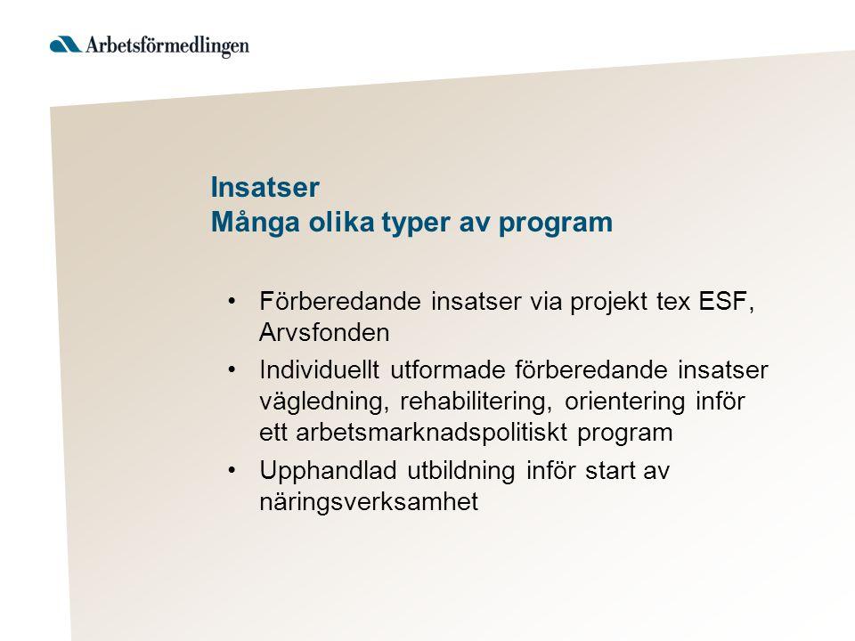 Insatser Många olika typer av program Förberedande insatser via projekt tex ESF, Arvsfonden Individuellt utformade förberedande insatser vägledning, r