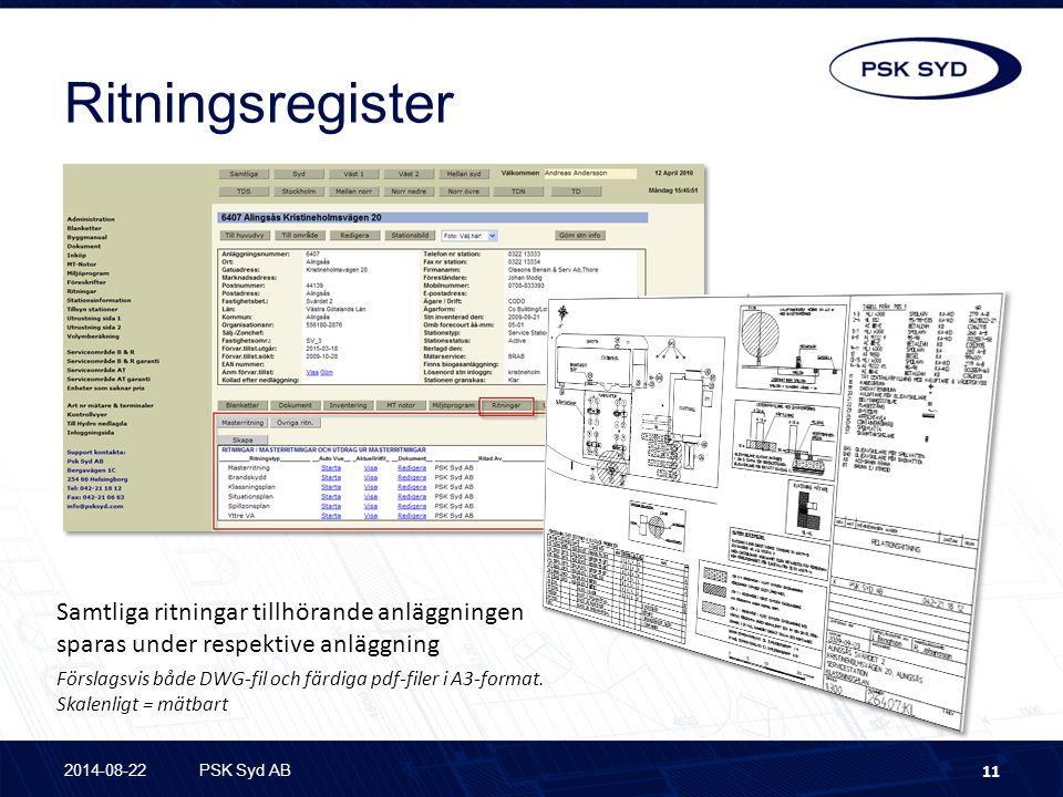 Ritningsregister 2014-08-22PSK Syd AB 11 Förslagsvis både DWG-fil och färdiga pdf-filer i A3-format. Skalenligt = mätbart Samtliga ritningar tillhöran
