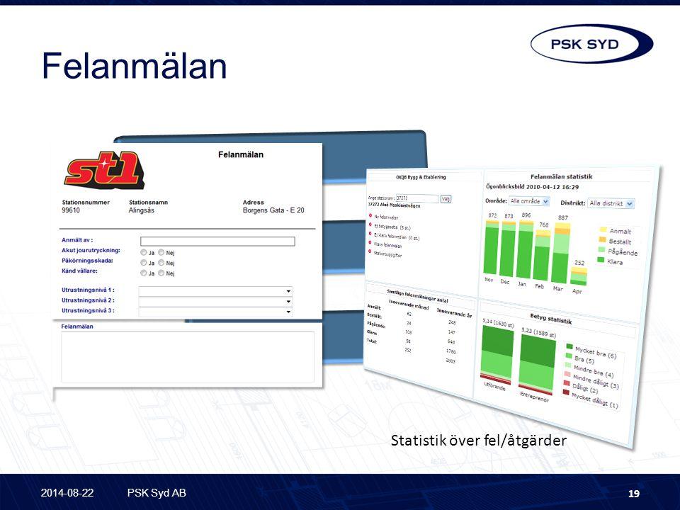 Felanmälan 2014-08-22PSK Syd AB 19 Statistik över fel/åtgärder