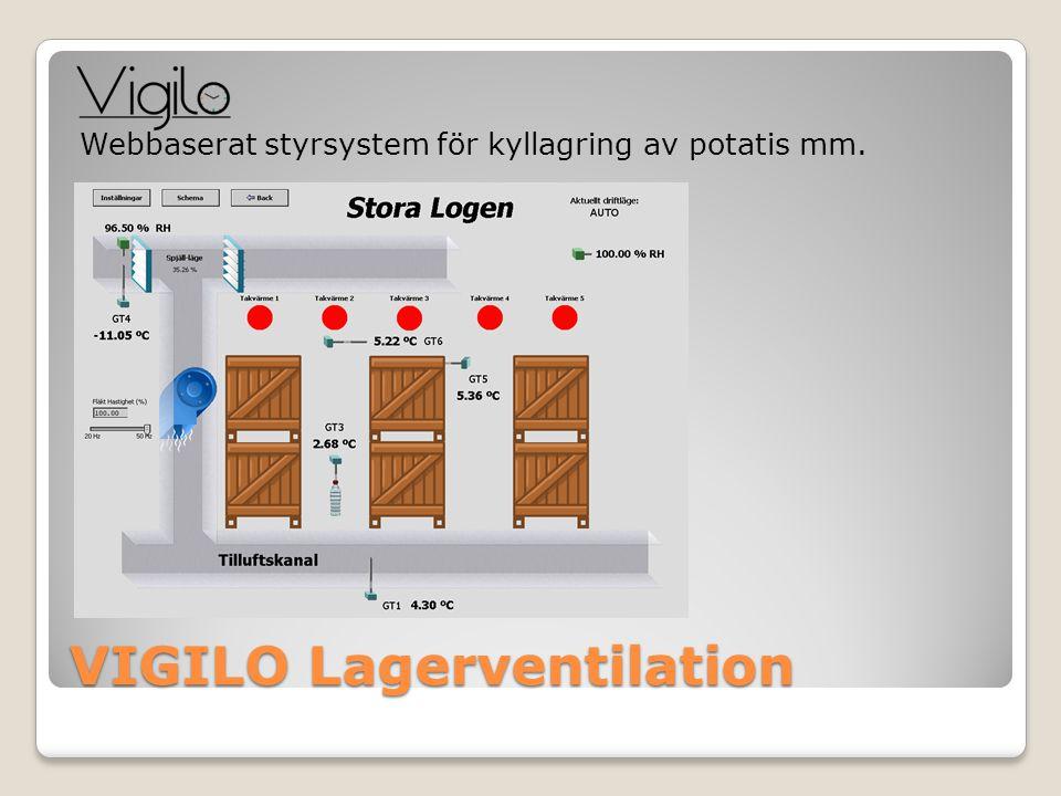 VIGILO Lagerventilation Webbaserat styrsystem för kyllagring av potatis mm.