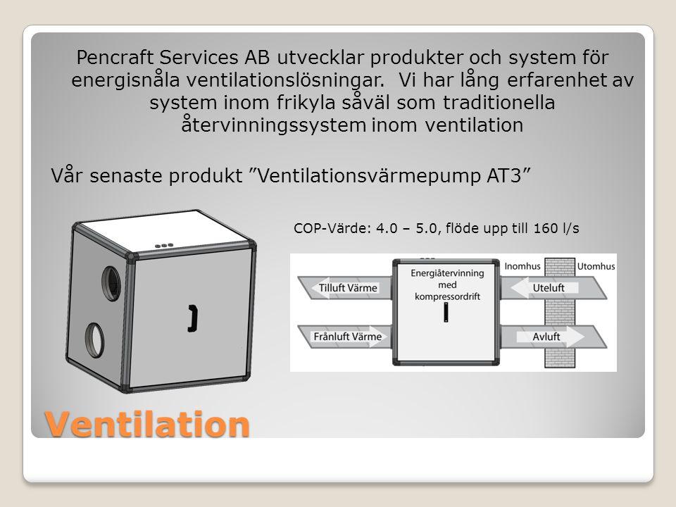 Ventilation Pencraft Services AB utvecklar produkter och system för energisnåla ventilationslösningar.