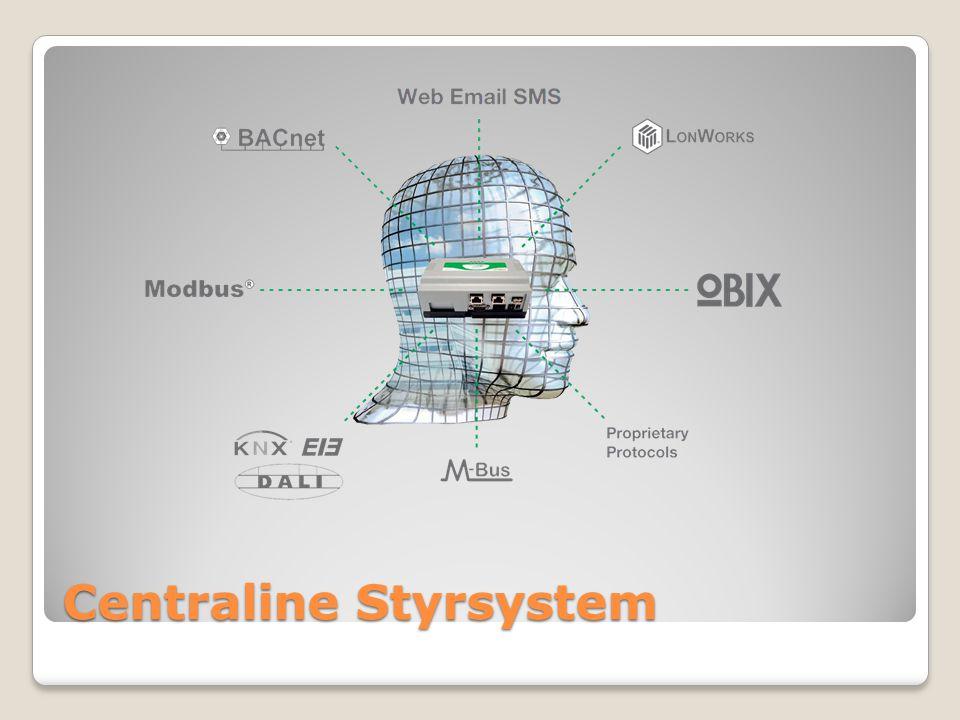 Centraline Styrsystem