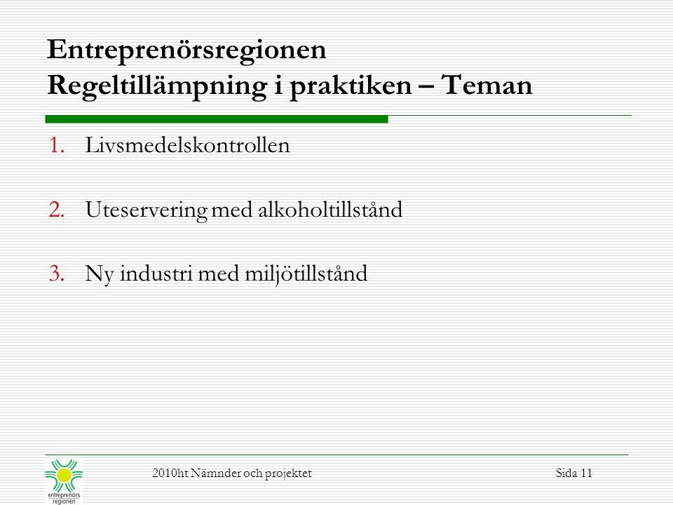 Entreprenörsregionen Regeltillämpning i praktiken – Teman 1.Livsmedelskontrollen 2.Uteservering med alkoholtillstånd 3.Ny industri med miljötillstånd