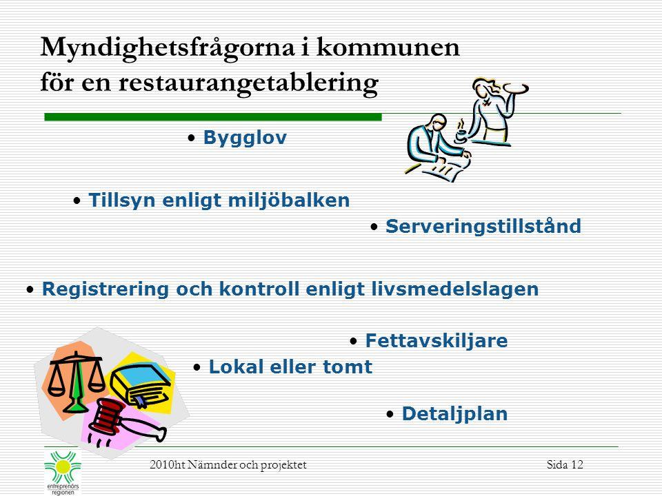 Myndighetsfrågorna i kommunen för en restaurangetablering Registrering och kontroll enligt livsmedelslagen Bygglov Serveringstillstånd Fettavskiljare