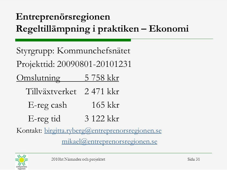 Entreprenörsregionen Regeltillämpning i praktiken – Ekonomi Styrgrupp: Kommunchefsnätet Projekttid: 20090801-20101231 Omslutning 5 758 kkr Tillväxtver