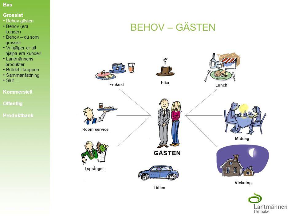 FÖR DIG SOM GROSSIST Bas Grossist Kommersiell Offentlig Produktbank Behov gästen Behov (era kunder) Behov (era kunder) Behov – du som grossist Behov –