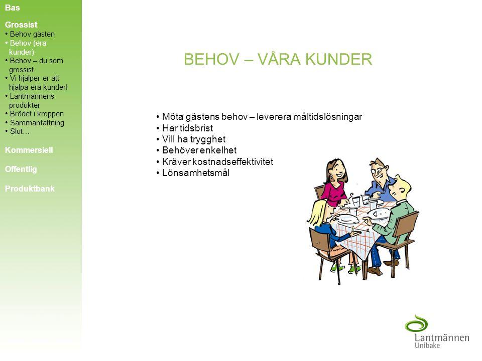 BEHOV – GÄSTEN GÄSTEN I bilen Vickning Middag Lunch Fika Frukost Room service I språnget Bas Grossist Kommersiell Offentlig Produktbank Behov gästen B