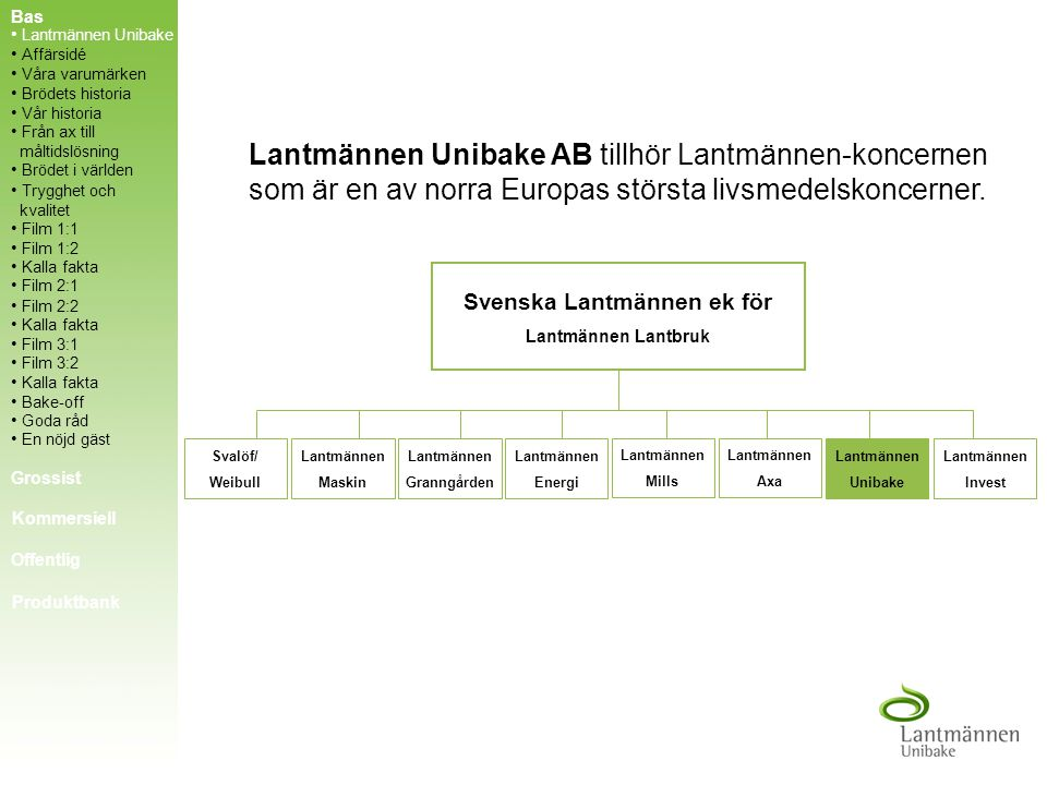 Grossist Kommersiell Offentlig Produktbank Bas