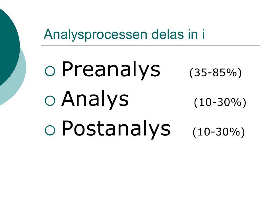 Analysprocessen delas in i  Preanalys (35-85%)  Analys (10-30%)  Postanalys (10-30%)
