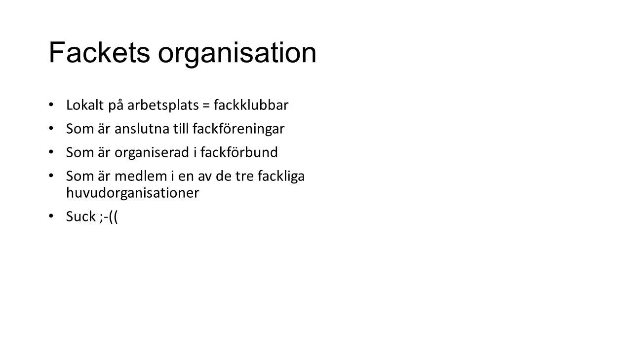 Fackets organisation Lokalt på arbetsplats = fackklubbar Som är anslutna till fackföreningar Som är organiserad i fackförbund Som är medlem i en av de