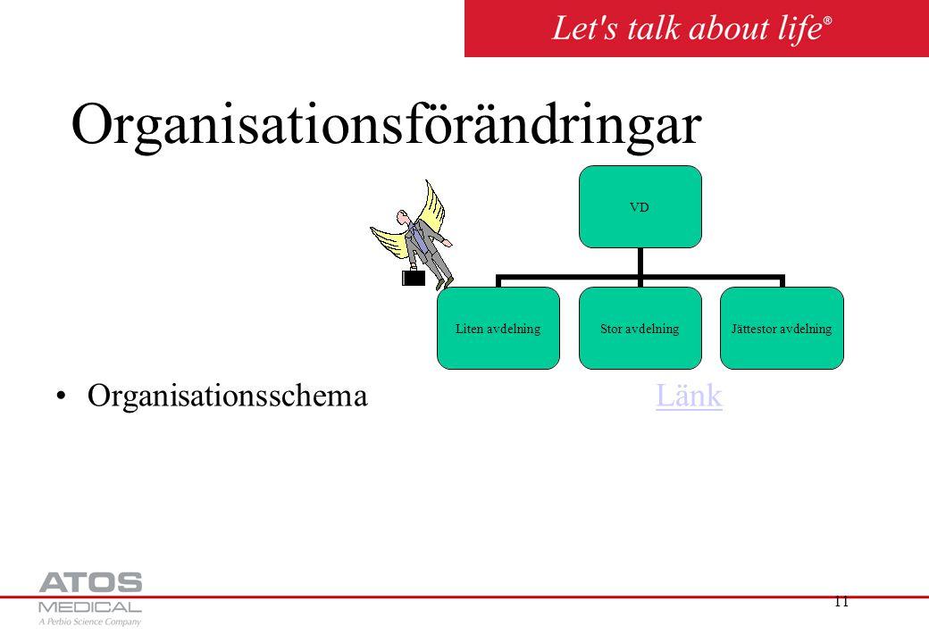 11 Organisationsförändringar Organisationsschema LänkLänk VD Liten avdelning Stor avdelning Jättestor avdelning