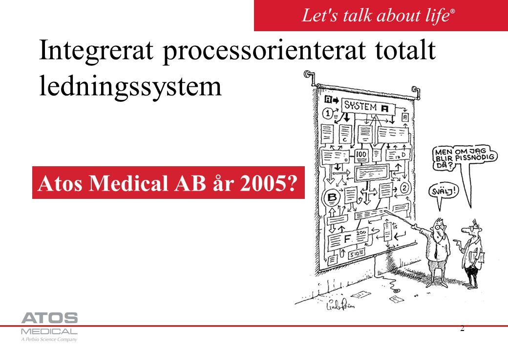 2 Integrerat processorienterat totalt ledningssystem Atos Medical AB år 2005?