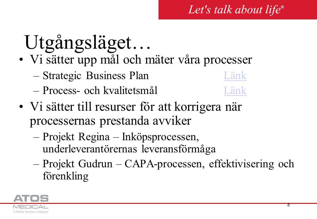 8 Utgångsläget… Vi sätter upp mål och mäter våra processer –Strategic Business PlanLänkLänk –Process- och kvalitetsmålLänkLänk Vi sätter till resurser för att korrigera när processernas prestanda avviker –Projekt Regina – Inköpsprocessen, underleverantörernas leveransförmåga –Projekt Gudrun – CAPA-processen, effektivisering och förenkling
