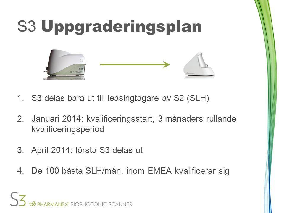S3 Uppgraderingsplan 1.S3 delas bara ut till leasingtagare av S2 (SLH) 2.Januari 2014: kvalificeringsstart, 3 månaders rullande kvalificeringsperiod 3.April 2014: första S3 delas ut 4.De 100 bästa SLH/mån.