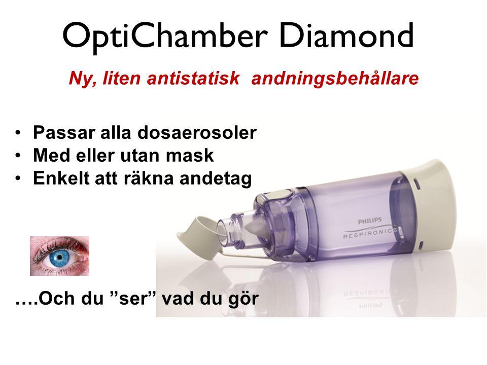 OptiChamber Diamond Ny, liten antistatisk andningsbehållare Passar alla dosaerosoler Med eller utan mask Enkelt att räkna andetag ….Och du ser vad du gör