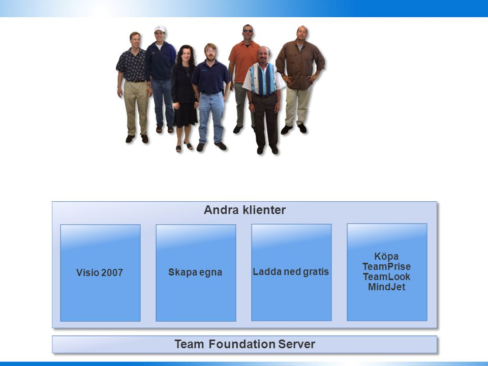 Team Foundation Server Microsoft Office Excel Project