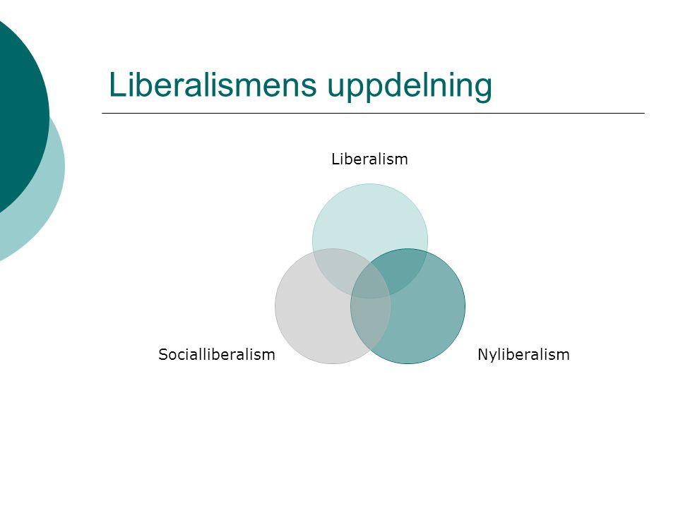 Liberalismens uppdelning Liberalism NyliberalismSocialliberalism