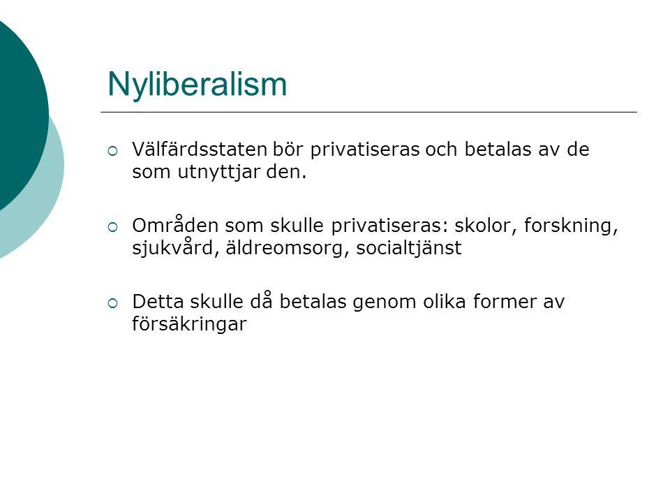 Nyliberalism  Välfärdsstaten bör privatiseras och betalas av de som utnyttjar den.  Områden som skulle privatiseras: skolor, forskning, sjukvård, äl