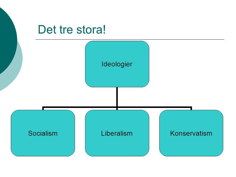 Det tre stora! Ideologier SocialismLiberalismKonservatism