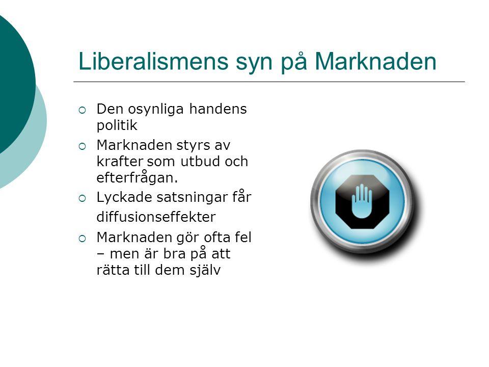 Liberalismens syn på Marknaden  Den osynliga handens politik  Marknaden styrs av krafter som utbud och efterfrågan.  Lyckade satsningar får diffusi