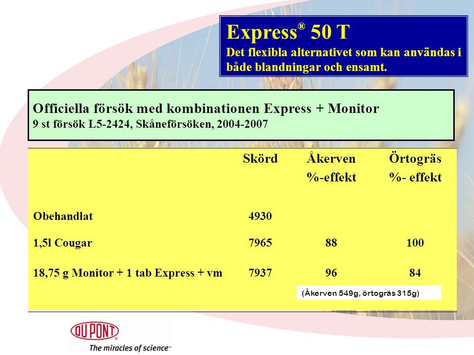 SkördÅkerven %-effekt Örtogräs %- effekt Obehandlat4930 1,5l Cougar796588100 18,75 g Monitor + 1 tab Express + vm79379684 (Åkerven 549g, örtogräs 315g) Express ® 50 T Det flexibla alternativet som kan användas i både blandningar och ensamt.