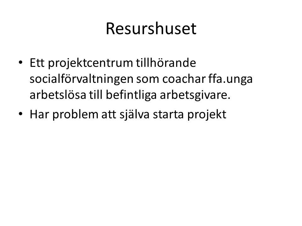 Resurshuset Ett projektcentrum tillhörande socialförvaltningen som coachar ffa.unga arbetslösa till befintliga arbetsgivare.