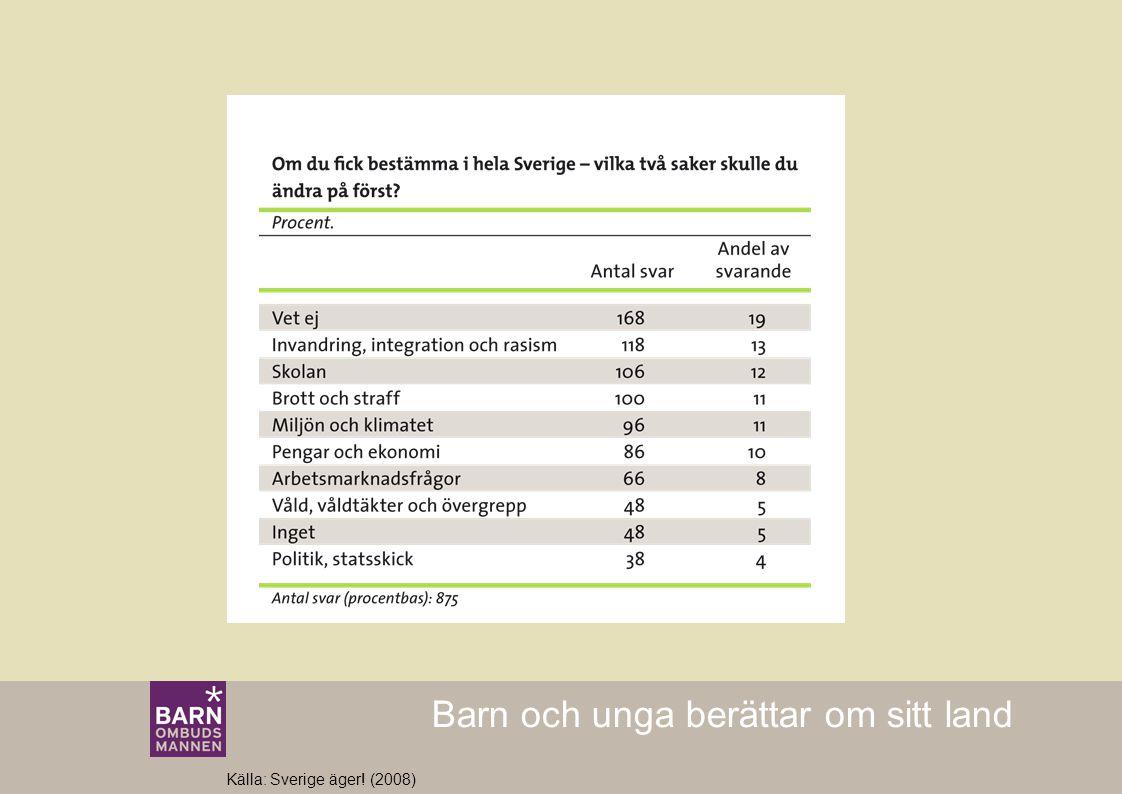 Barn och unga berättar om sitt land Källa: Sverige äger! (2008)