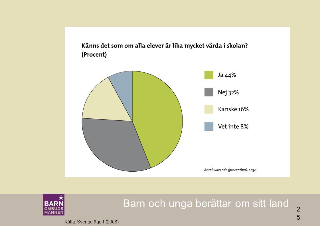 Barn och unga berättar om sitt land 2525 Källa: Sverige äger! (2008)