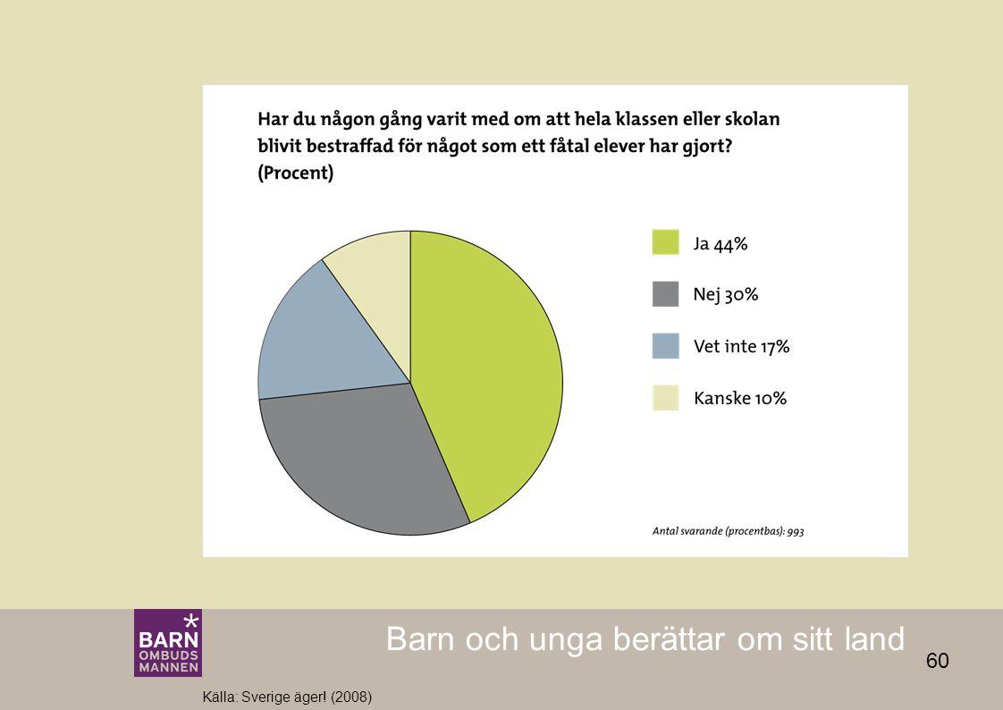 Barn och unga berättar om sitt land 60 Källa: Sverige äger! (2008)
