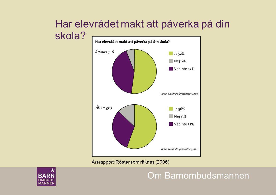 Om Barnombudsmannen Har elevrådet makt att påverka på din skola? Årsrapport: Röster som räknas (2006)